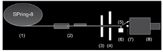 Schematic diagrams of the X-Ray diffraction