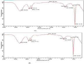 FTIR spectra of extracted (A)