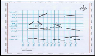 Surface Structural map as deduced from seismic interpretation.