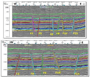 E-W seismic cross-sections (a) and (b). For location see Figure 5. F refers to a fault.