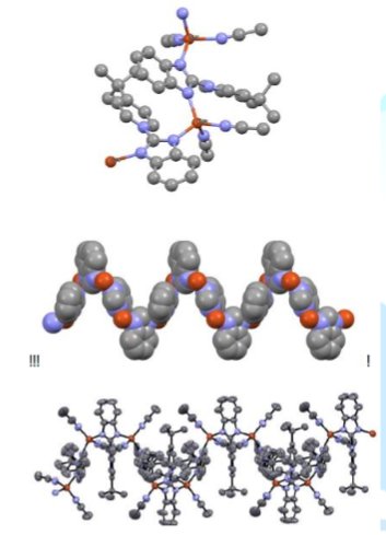 Views of the cationic part of the coordination polymer {[CuL(CH3CN)2]CF3SO3}n (2). Hydrogen atoms and triflate anions are omitted for clarity.