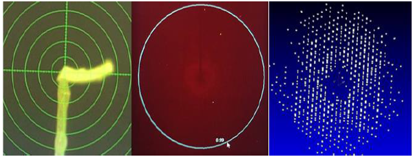 Failure of single crystal experiments; [left] Bad alignment, [middle] Poor resolution, and [right] unusual data.
