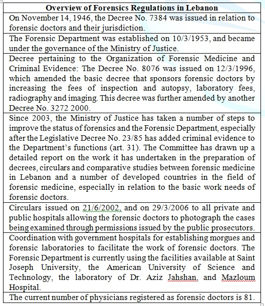Overview of Forensics Regulations in Lebanon