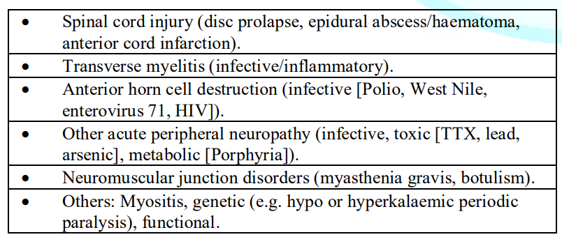 Differential diagnoses of GBS