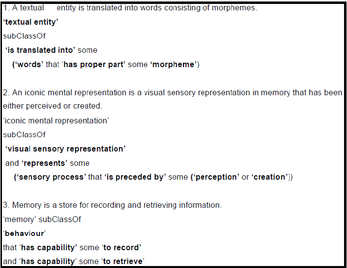 SIO description of representations for an information-processing model of reading shown in Figure 3b.