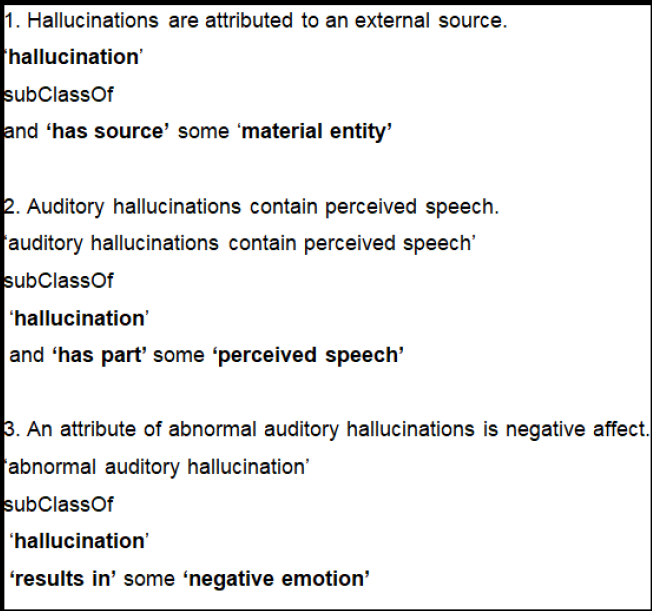 SIO description of relations between auditory hallucinations and RDoC functional dimensions.