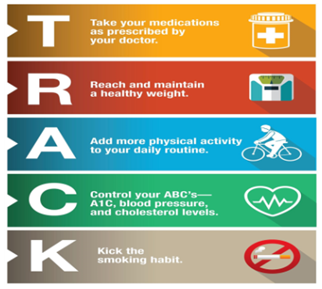TRACK, a program of National Institute of Health