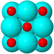 This is the image related to Ionic radius - Wikipedia