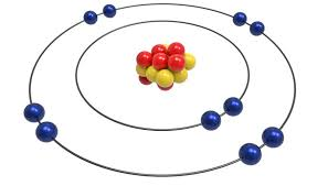 This is the image related to Atomic Radius Source - Wikipedia