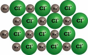 This is the image related to Ionic Compounds Source - Wikipedia