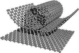 This image explains about Carbon nanotubes which include Nano scale materials, biomimetic materials, Nano probes, Nano catalysis