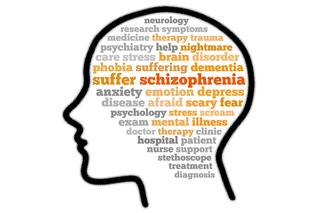 This image explains about Schizophrenia which includes anxiety, mental disorder, confused thinking disorders and many more