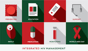 This image is related to Management of HIV - Source Wikipedia