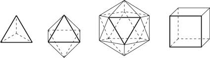 This is the image related to Mathematical chemistry Source - Wikipedia