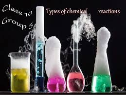 This is the image related to Chemical reaction Source - Wikipedia