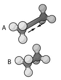 This is the image related to Molecular Mechanics Source - Wikipedia