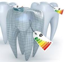 Image of Minimal Intervention Dentistry Source-Wikipedia